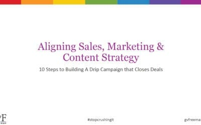 Aligning Sales, Marketing & Content Strategy